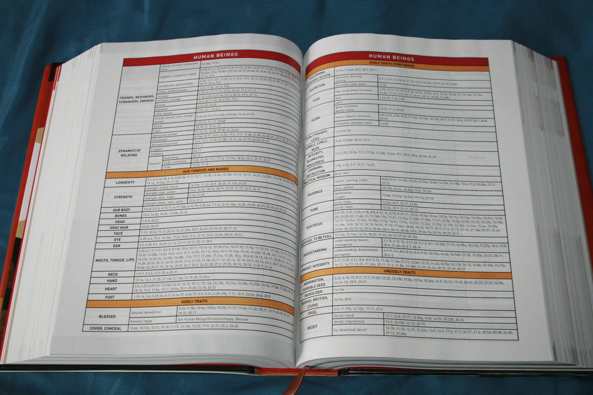 Guide to reading Bible in one year!
