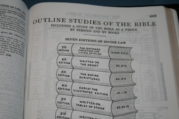 LCBP Thompson Chain Reference Bible 078