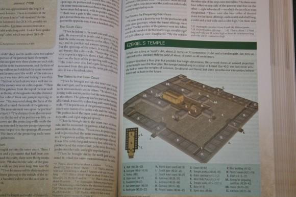 Zondervan First-Century Study Bible (15)