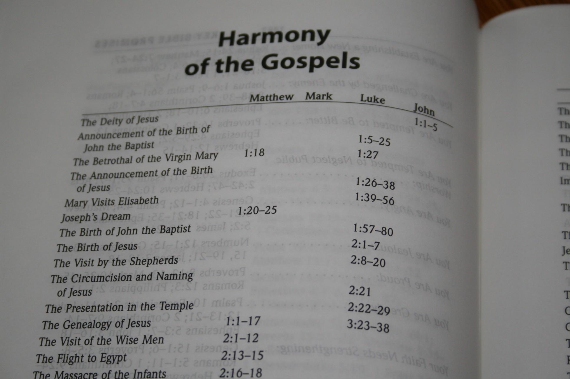 Hendrickson Large Print Wide Margin Bible KJV - Review
