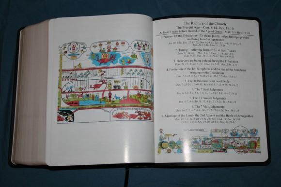 Dake Annotated Reference Bible NKJV 029