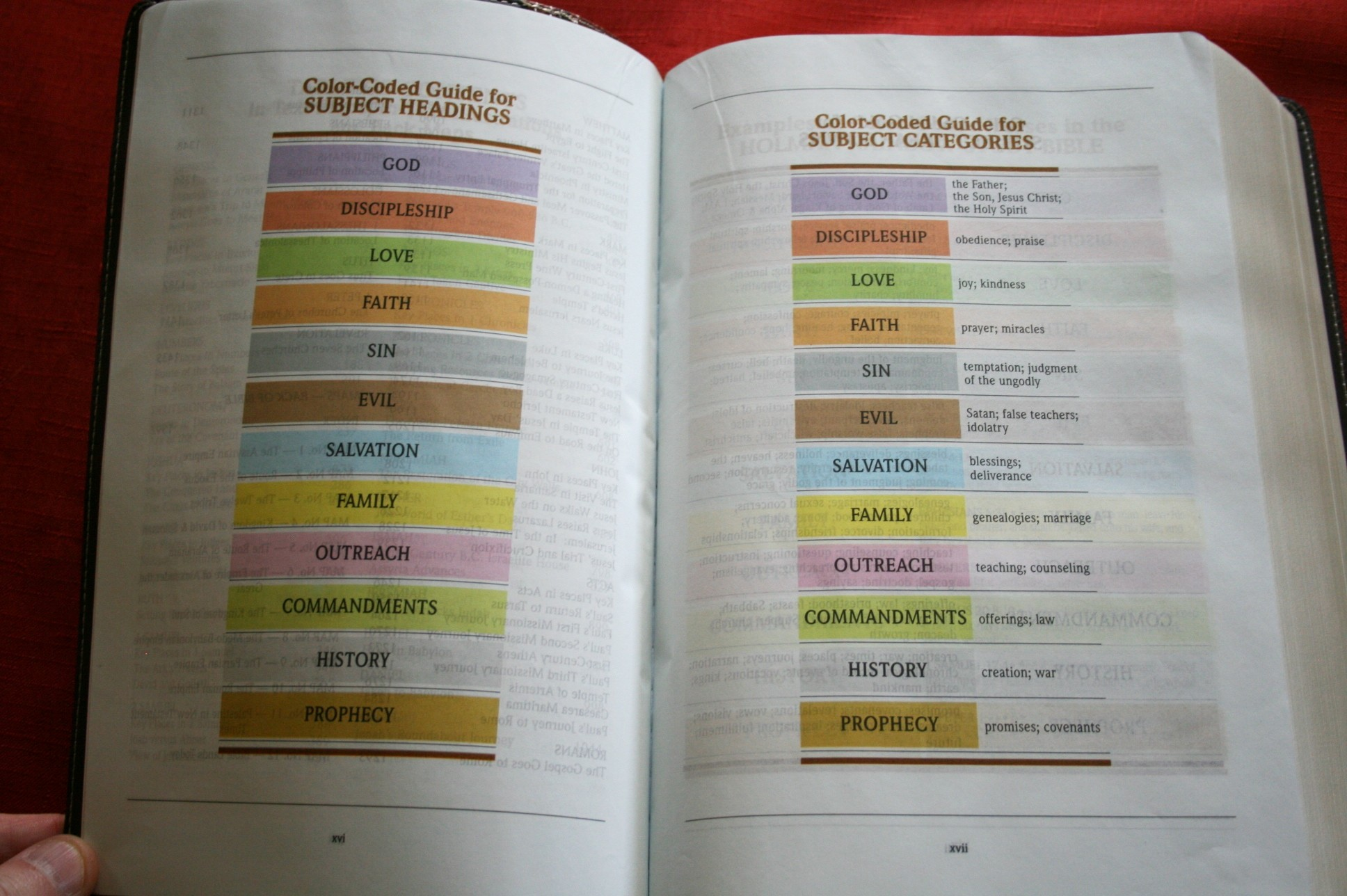 rainbow study bible color code guide
