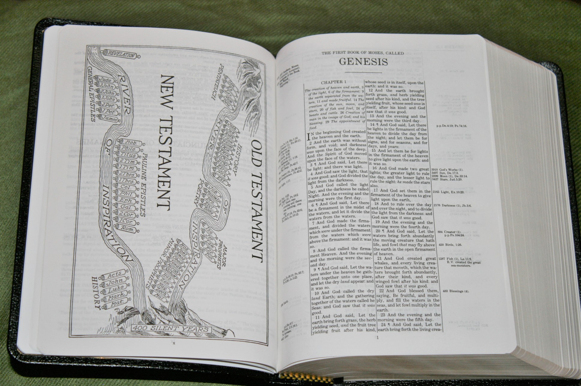 Handy Size Thompson Chain Reference Bible KJV (3)