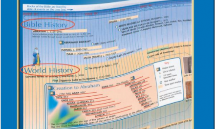 Rose Publishing's Bible Timeline – Review