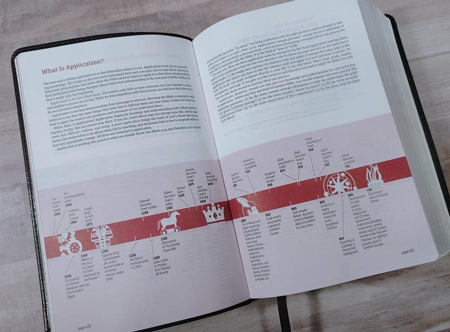 Personal Size NIV LASB Timeline